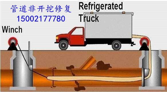 上海管道滲漏修復
