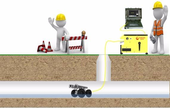 上海金山污水管網QV檢測-上海金山管道道變形修復